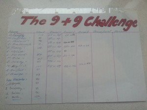 9 Challenge