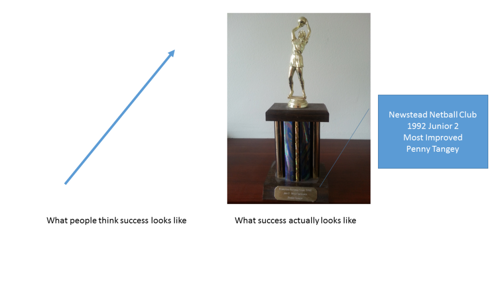 "Graph of straight line saying ""What people think sucess looks like"" next to a photo of a netball trophy Newstead Junior 2 Most Improved"